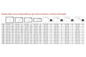 Ingrandisci immagine Screenline Fashion